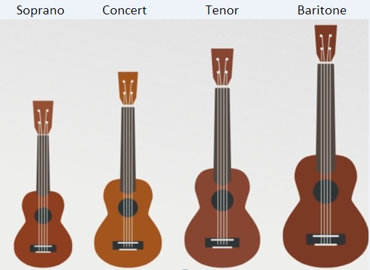 Choosing Your Child's First Instrument:  A Ukulele!